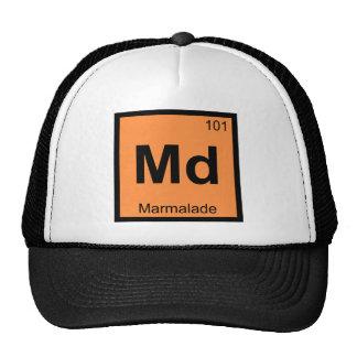 Md - Símbolo de la tabla periódica de la química Gorro