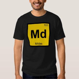 Md - Símbolo griego de la tabla periódica de la Camisas