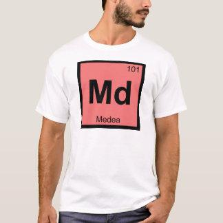 Md - Símbolo griego de la tabla periódica de la Playera