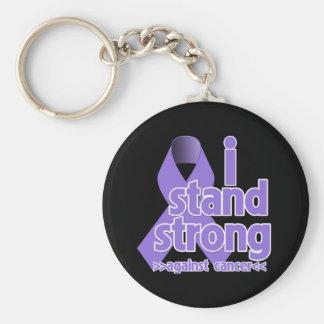Me coloco fuerte contra el cáncer del linfoma de H Llavero Redondo Tipo Pin