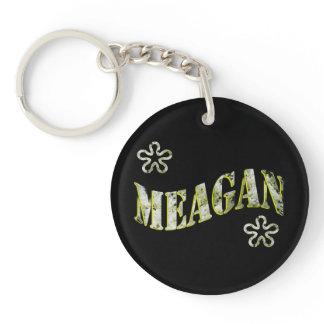 Meagan,
