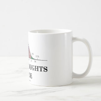 Mean Thoughts Inside (Statistics Humor) Classic White Coffee Mug