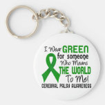 Means The World To Me 2 Cerebral Palsy Keychain