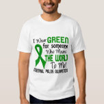 Means The World To Me 2 Cerebral Palsy T-shirts