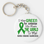 Means The World To Me 2 Kidney Disease Key Chains
