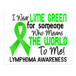 Means The World To Me 2 Lymphoma Post Cards