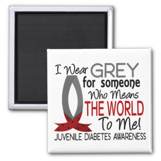 Means The World To Me Juvenile Diabetes 2 Inch Square Magnet