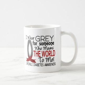 Means The World To Me Juvenile Diabetes Classic White Coffee Mug