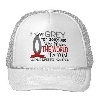 Means The World To Me Juvenile Diabetes Hat
