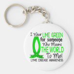 Means The World To Me Lyme Disease Key Chains