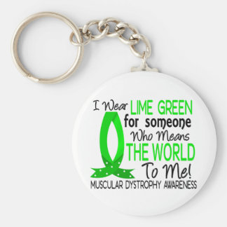Means The World To Me Muscular Dystrophy Keychains