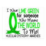 Means The World To Me Muscular Dystrophy Postcards