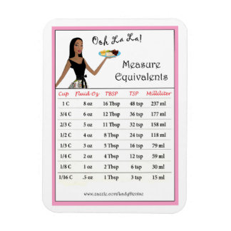Measurement Equivalent - African American DIVA Magnet