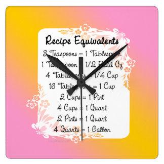 Measurement Equivalents Kitchen Helper Floral Square Wall Clock
