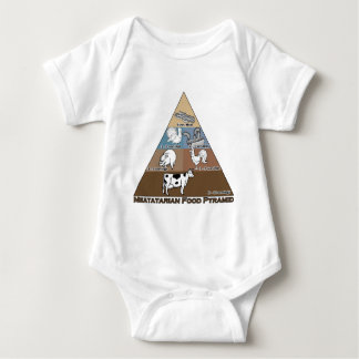 Meatatarian Food Pyramid Baby Bodysuit