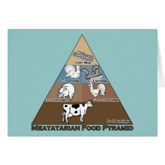 Meatatarian Food Pyramid Greeting Card