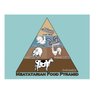 Meatatarian Food Pyramid Post Cards