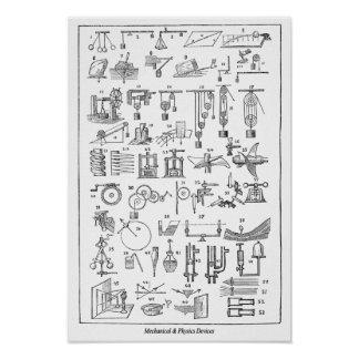 Mechanical & Physics Devices ~  Cyclopaedia ~ Poster