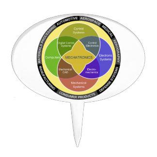 Mechatronics Circle Diagram Cake Topper