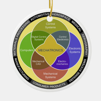 Mechatronics Circle Diagram Ceramic Ornament