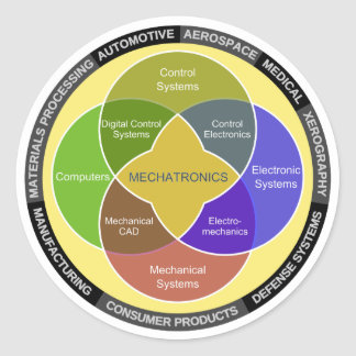Mechatronics Circle Diagram Classic Round Sticker