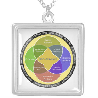 Mechatronics Circle Diagram Silver Plated Necklace