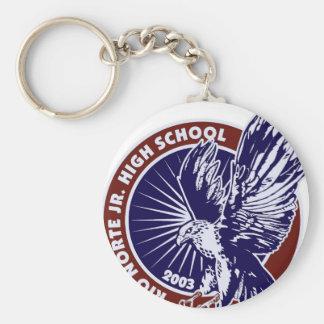 Medallion Blue w Red Trim.jpg Keychain