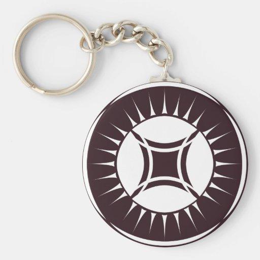 Medallón del rayo del ojo llavero redondo tipo pin