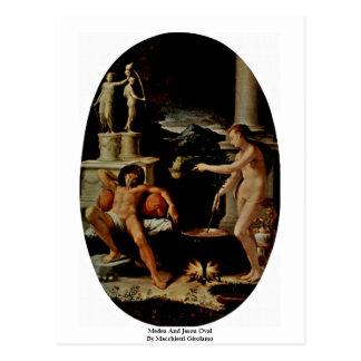 Medea And Jason Oval By Macchietti Girolamo Post Cards