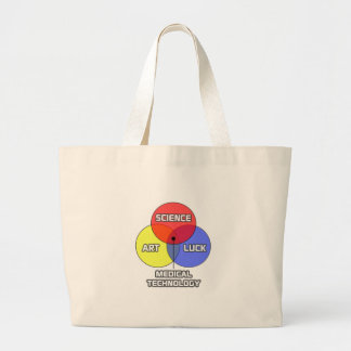 Medical Technology .. Science Art Luck Canvas Bag