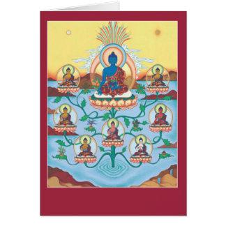 Medicina Buddhas de la TARJETA 8 con la explicació
