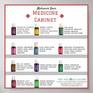 Medicine Cabinet Makeover Poster