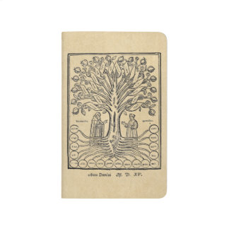 Medieval Tree of the Sciences Journal