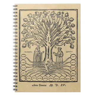 Medieval Tree of the Sciences Spiral Note Book