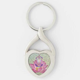 Meditation Keychain