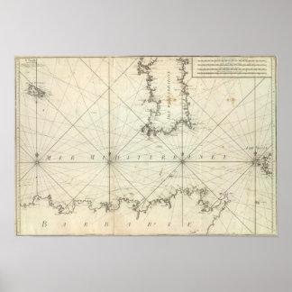 Mediterranean Sea 3 Print