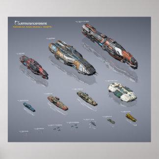 Medium and small ships chart print