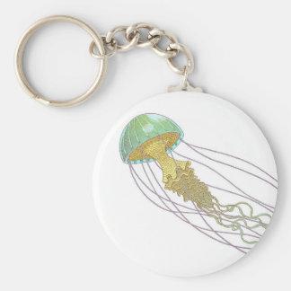 Medusas Llavero Redondo Tipo Pin