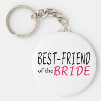 Mejor amigo de la novia llavero redondo tipo pin