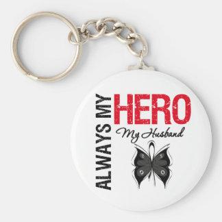 Melanoma Always My Hero My Husband Basic Round Button Keychain