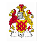 Mell Family Crest Postcard