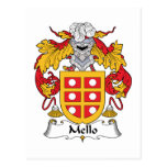 Mello Family Crest Postcard