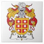 Mello Family Crest Tile