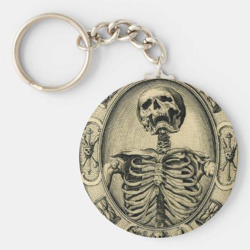 Memento Mori Key Chain