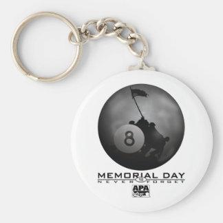 Memorial Day Llaveros Personalizados