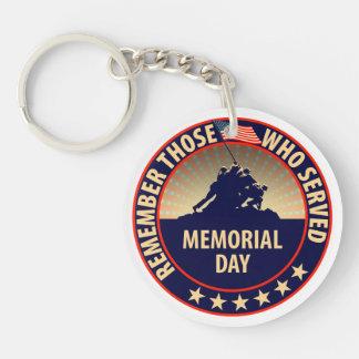 Memorial Day Single-Sided Round Acrylic Keychain