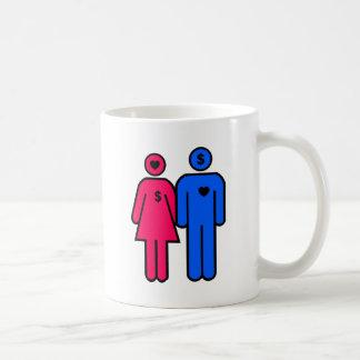 Men and Women Classic White Coffee Mug