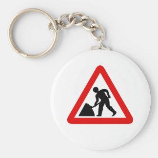 Men at Work Key Chain