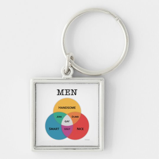 Men-diagram key-chain keychain