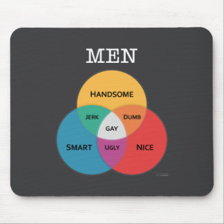 Men-diagram mouse-pad mouse pad